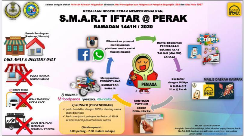 SMART IFTAR